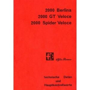 Alfa Romeo 2000 Berlina, 2000 GT Veloce, 2000 Spider Veloce, Technische Daten, Hauptkontrollwerte und Anzugsmomente