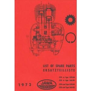 Jawa 250 / 350, 1- u. 2-Zylinder, für Typen 559/04 u. 360/00, Ersatzteilkatalog
